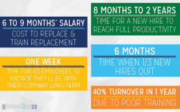 5 Employee Turnover Stats that Will Make You Want to Quit!